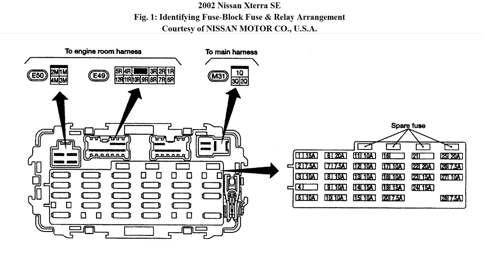 Nissan Fuse Box Diagram : Nissan xterra fuse box diagram wiring
