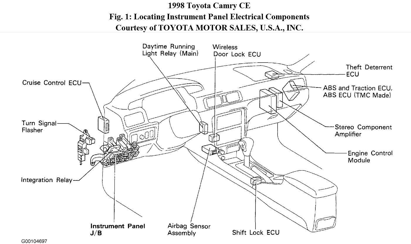 1998 Camry Door Diagram Schematic Diagrams Toyota Electrical Wiring Lock Trusted U2022 94 Distributor