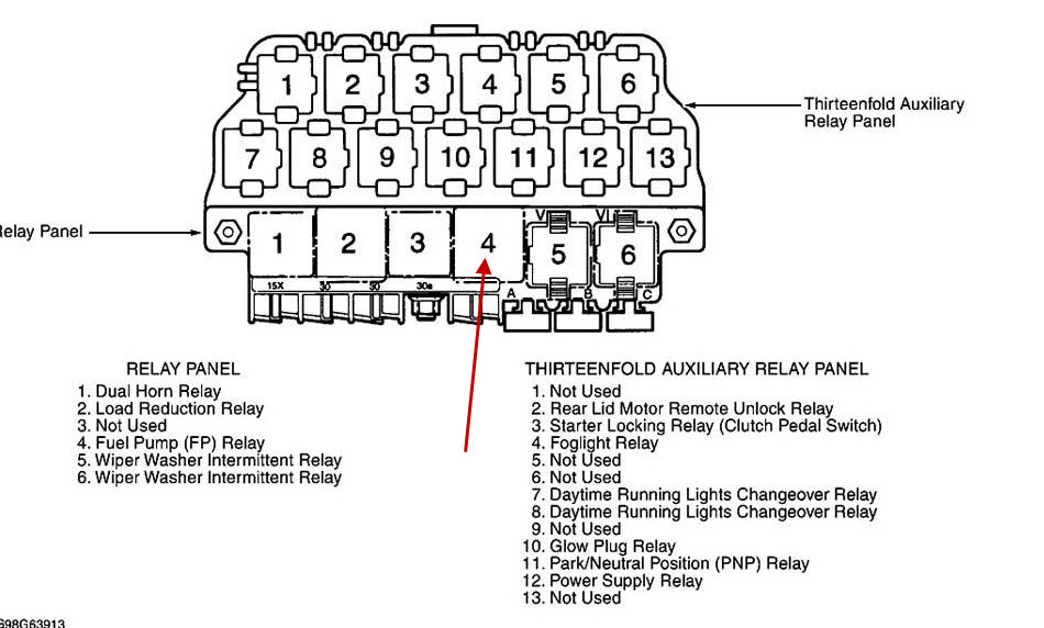 01 Jetta Fuse Box - Wiring Diagrams List