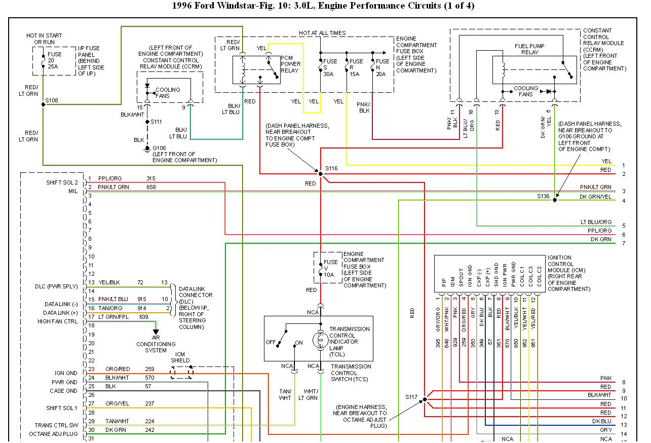 96 ford windstar wiring diagram - wiring diagram data 2002 ford windstar starter wiring diagram  tennisabtlg-tus-erfenbach.de