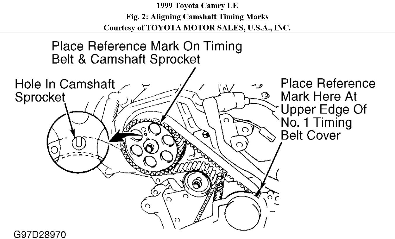 correct camshaft timing marks after removal of camshafts rh 2carpros com toyota 22r timing marks diagram toyota camry v6 timing marks diagram