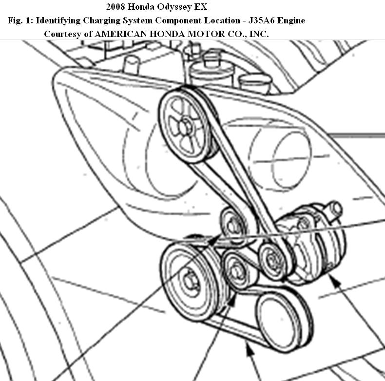 serpentine belt diagram changing serpentine belt and i need belt rh 2carpros com honda odyssey serpentine belt diagram 2002 honda odyssey belt diagram