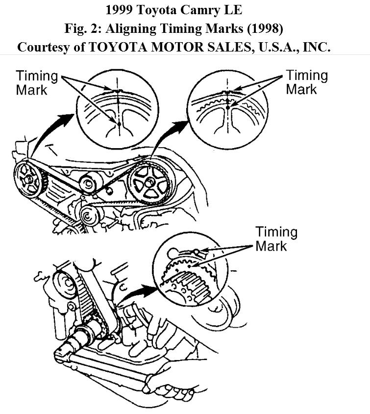 Original on Toyota 1mzfe Engine Diagram