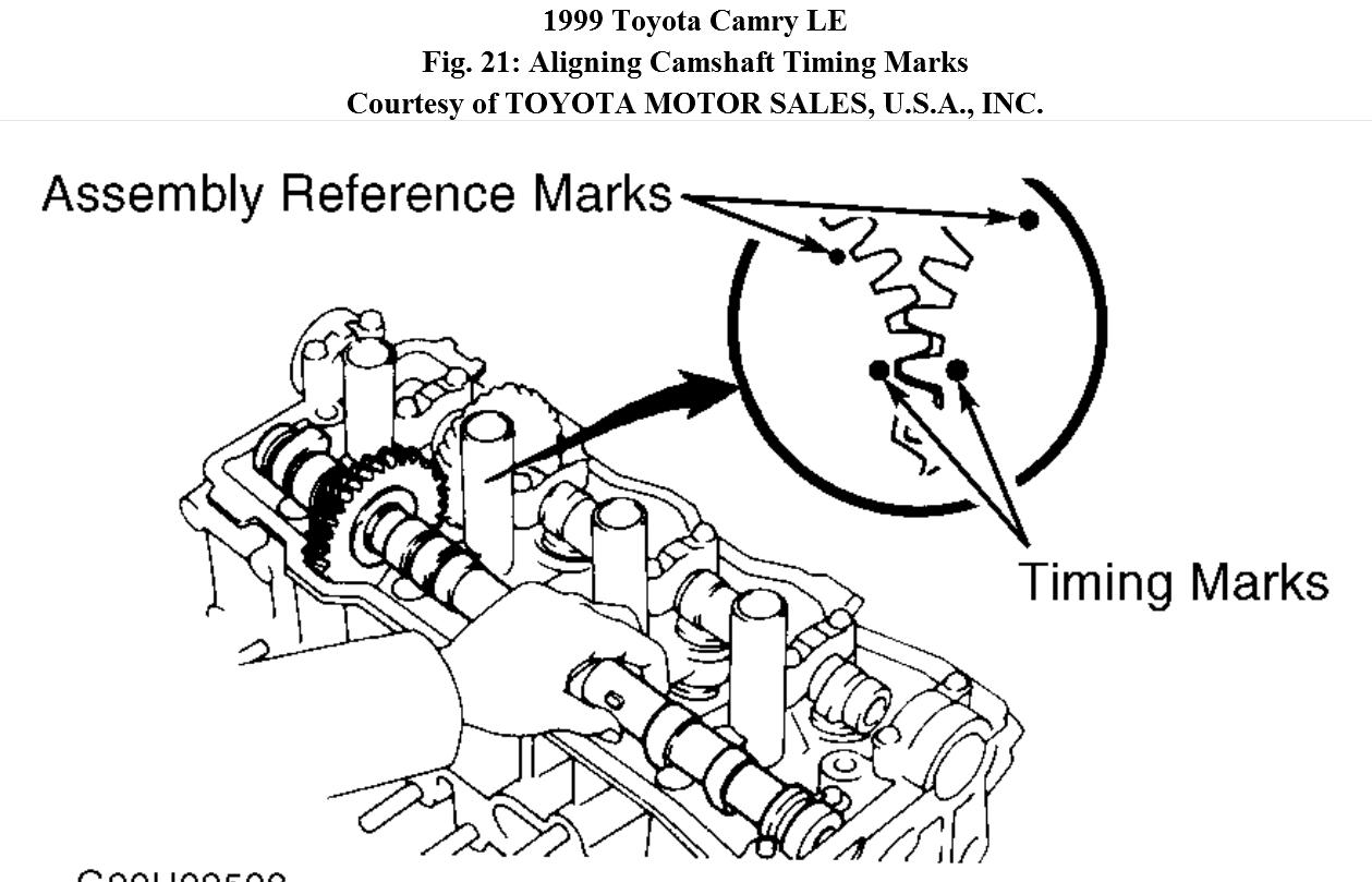 Correct Camshaft Timing Marks After Removal Of Camshafts I2000 Toyota Camery 2 2l Engine Diagram Thumb