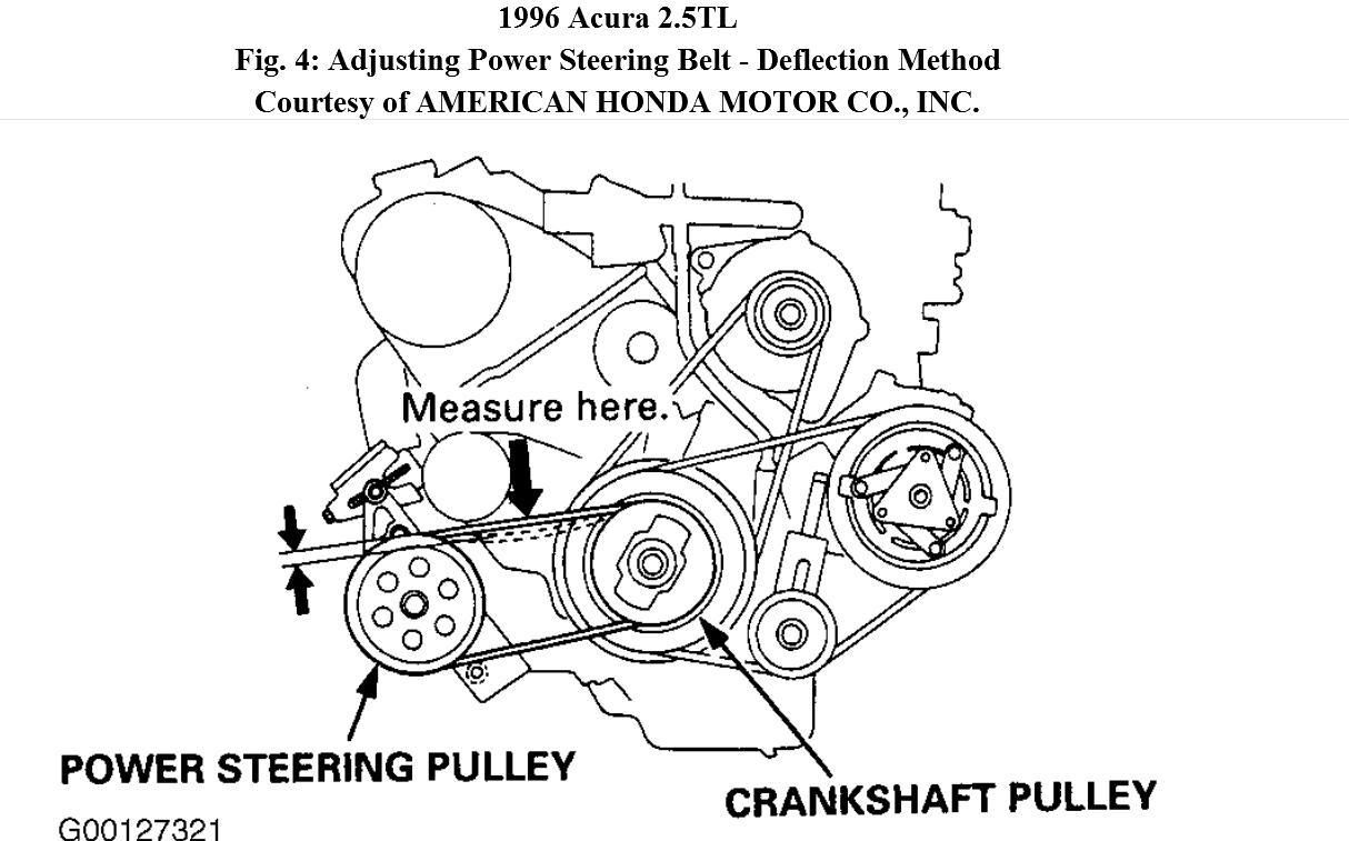 96 acura 2 5 engine diagram