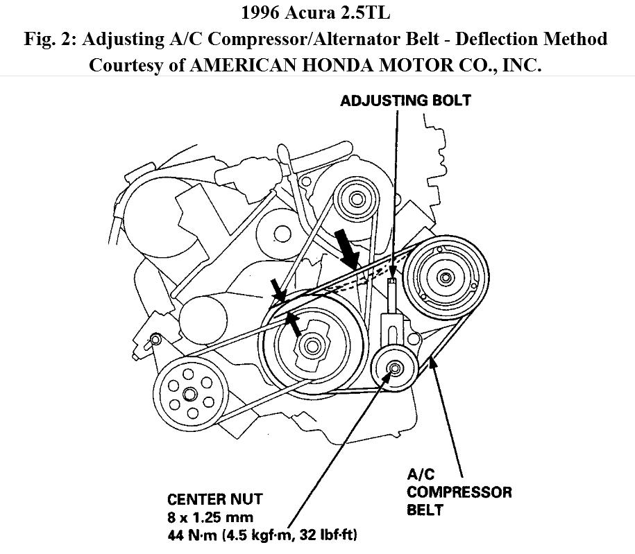 acura tl serpentine belt diagram wiring diagrams