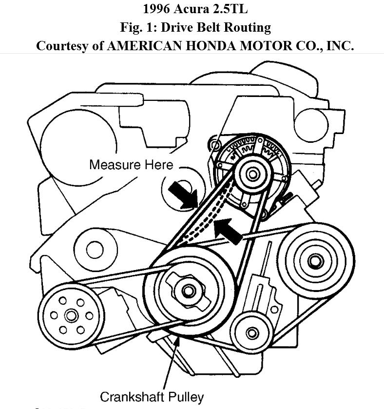 1996 acura 2 5 tl engine diagram