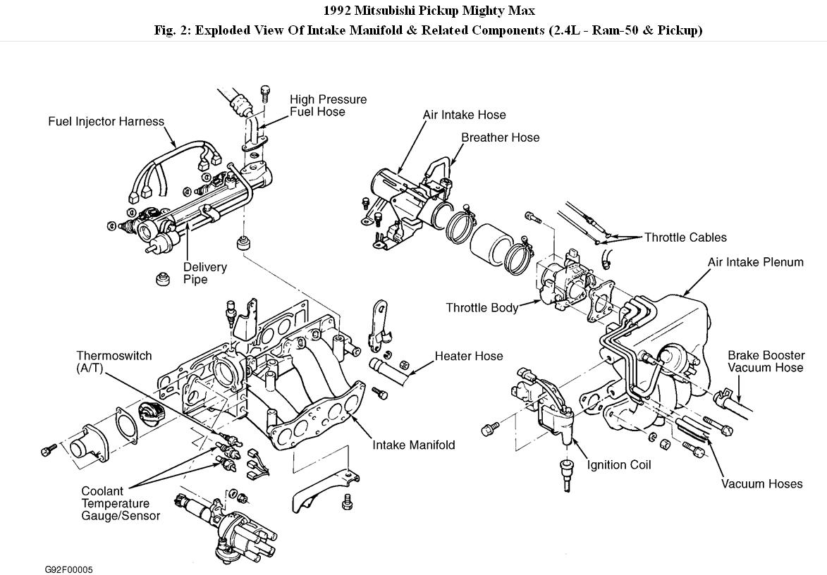 service manual  how to remove ignition actuator 1992