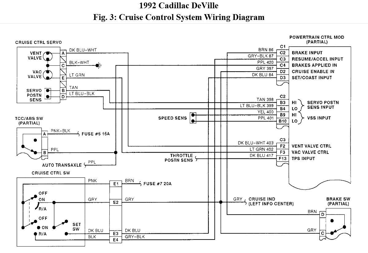 Cadillac Cruise Control Diagram : Cadillac cruise control diagram wiring library