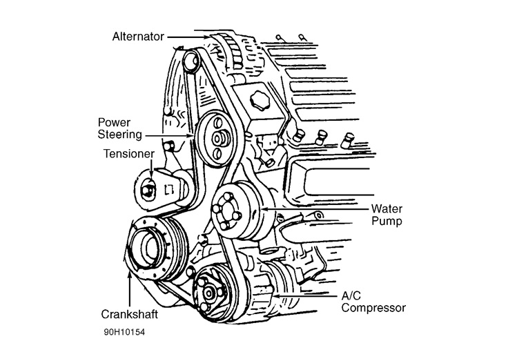 1992 Pontiac Grand Am Engine Diagram on solved serpentine belt diagram for a pontiac bonneville fixya