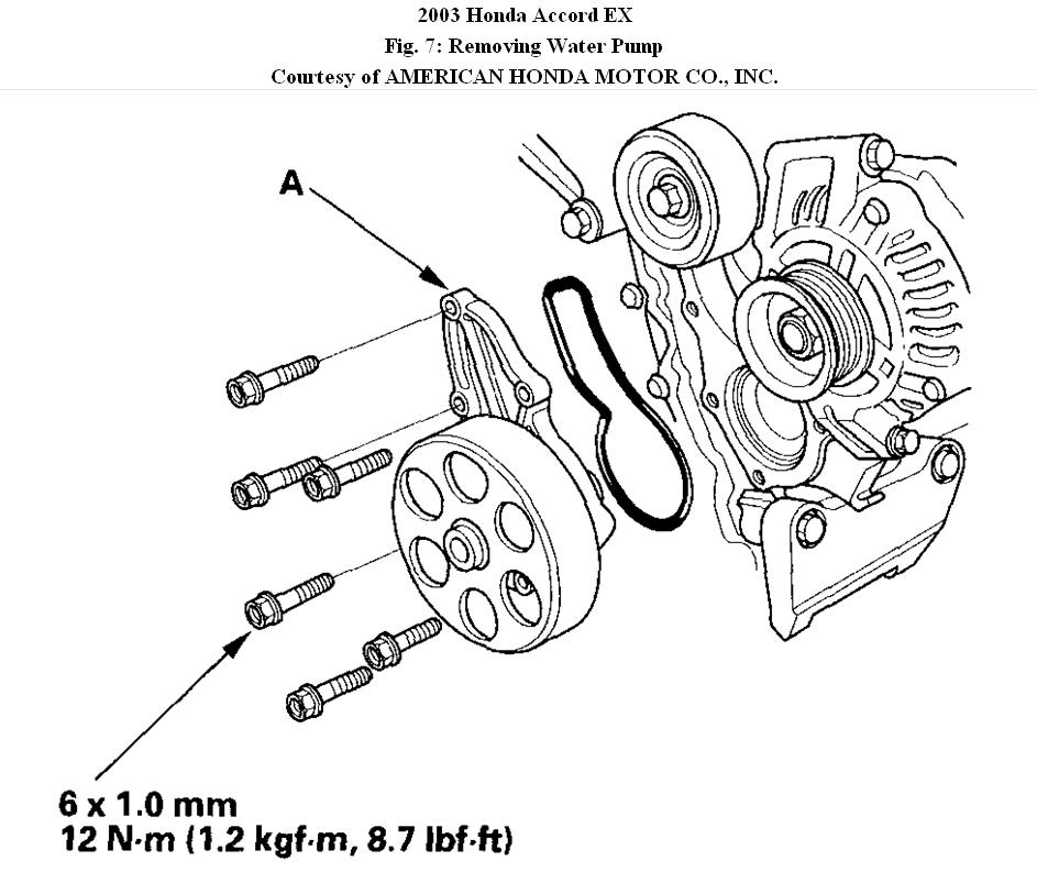 honda accord water pump location on
