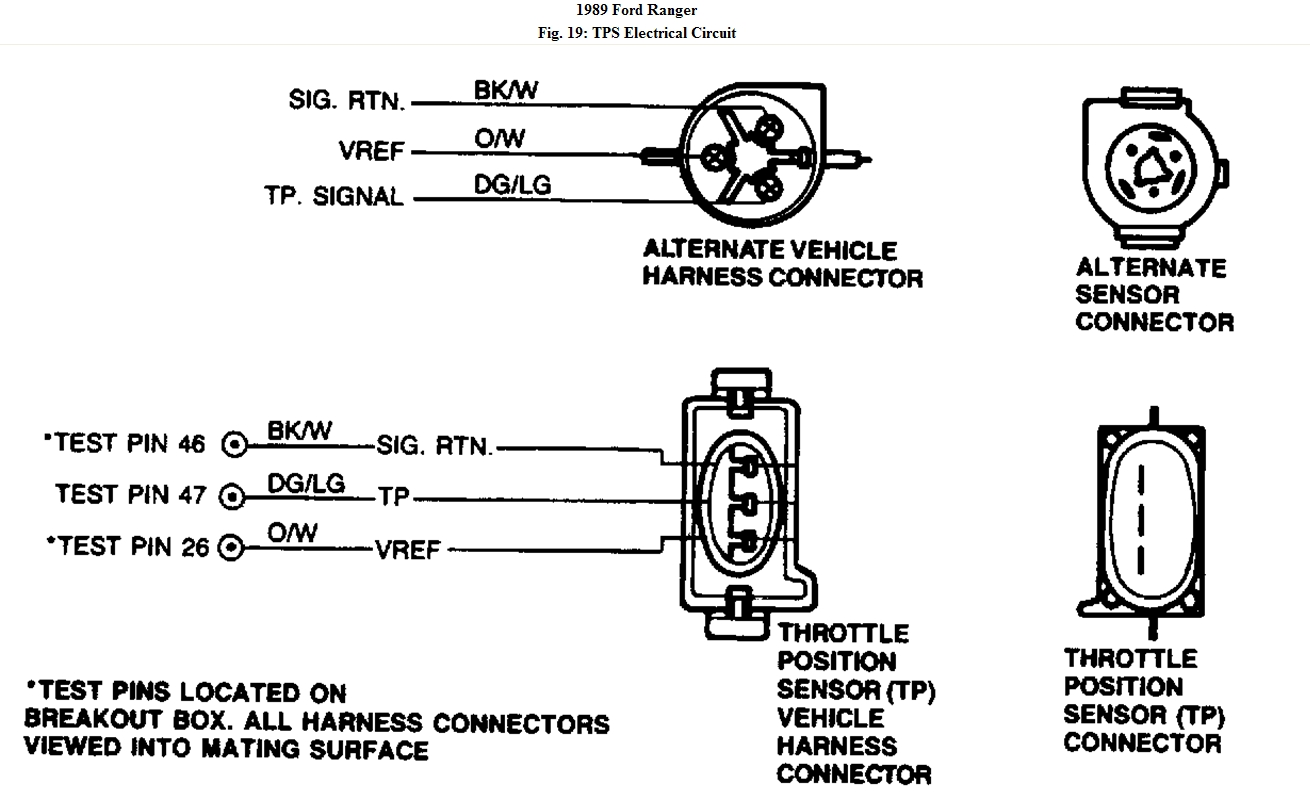 how to disconnect wiring harness from tps sensor ford ford tps sensor wiring  ford tps wiring diagram