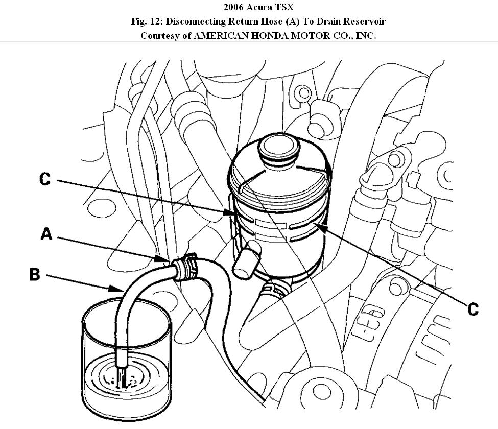 power steering  want to change power steering fluid on