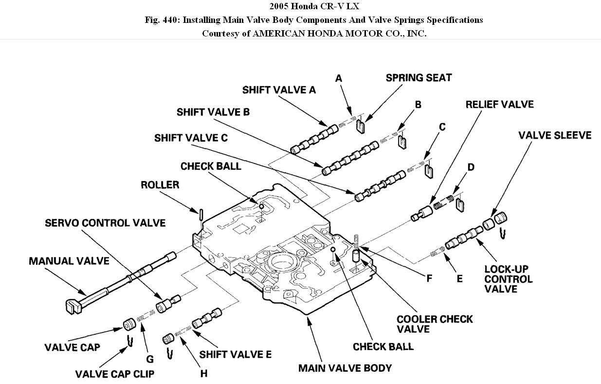 Honda Crv 2005 Engine Diagram 97 Data Cr V Fuse Wiring Library