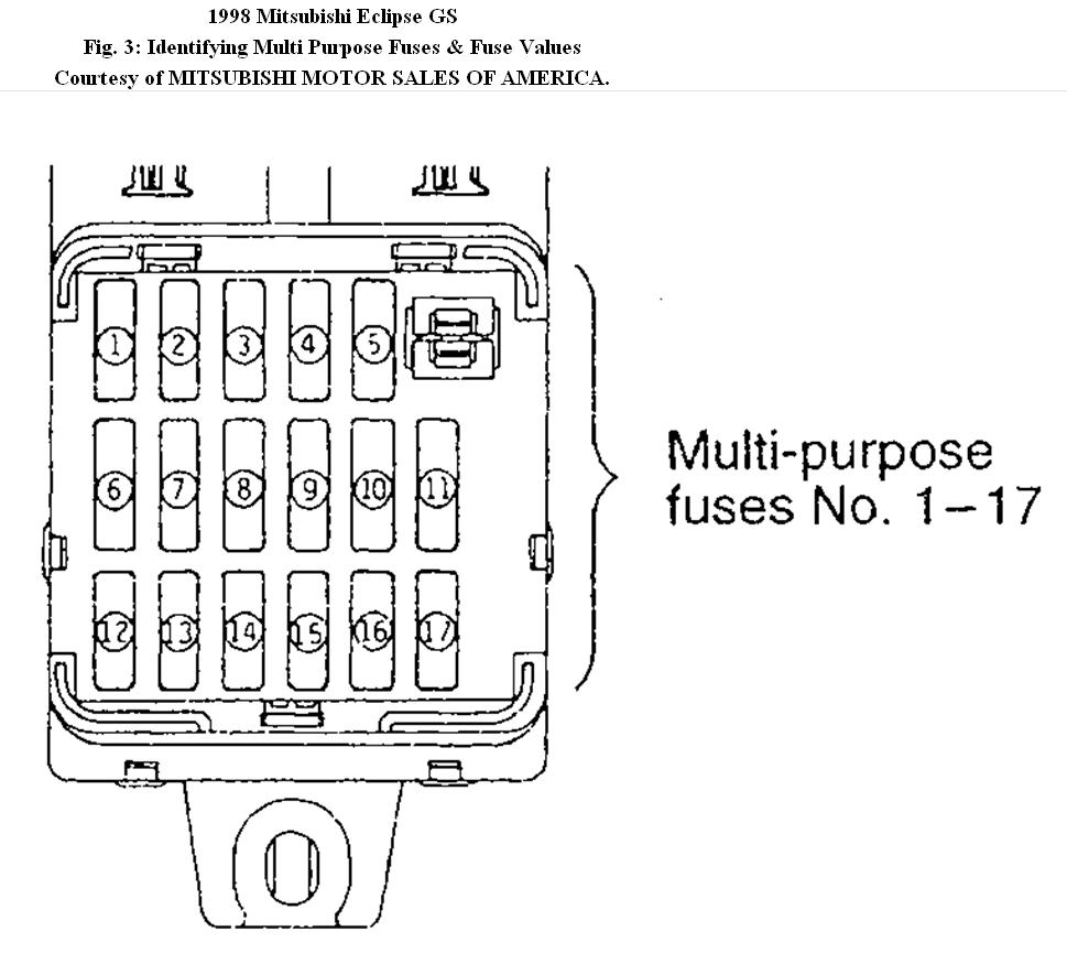 98 eclipse fuse box diagram 27 wiring diagram images  98 mitsubishi eclipse radio wiring diagram
