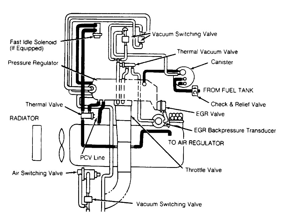 1988 isuzu pickup vacuum diagram