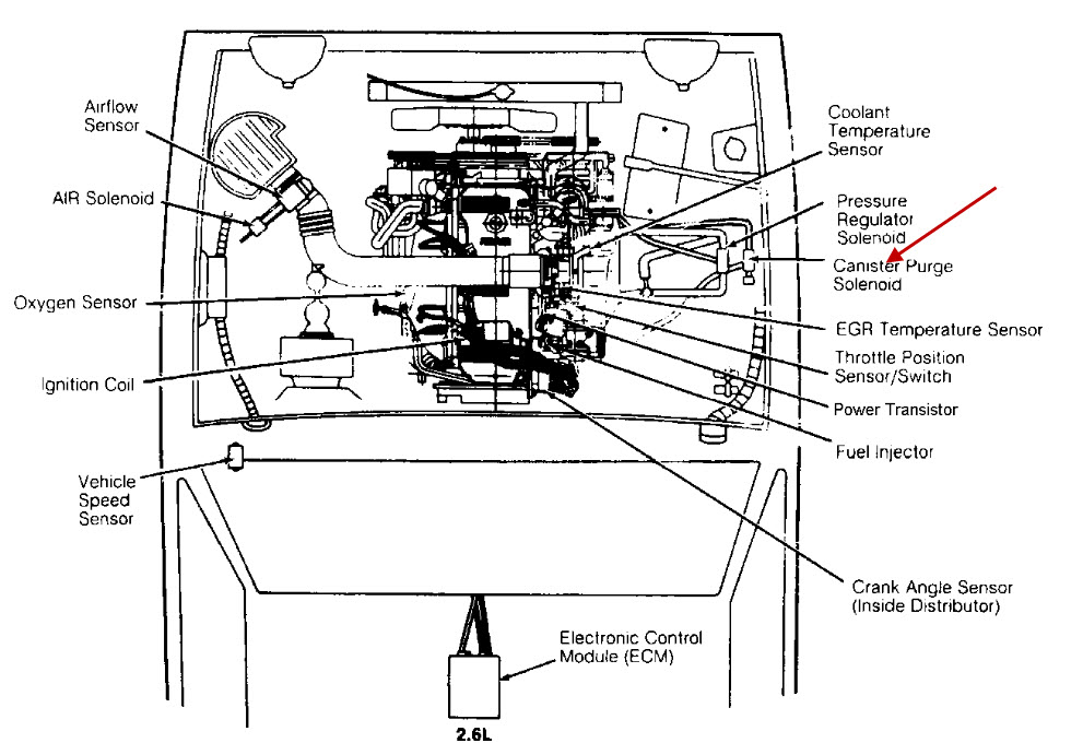 2002 Pontiac Grand Am Radio Wiring Diagram Pdf on 2000 honda civic ke light wiring diagram