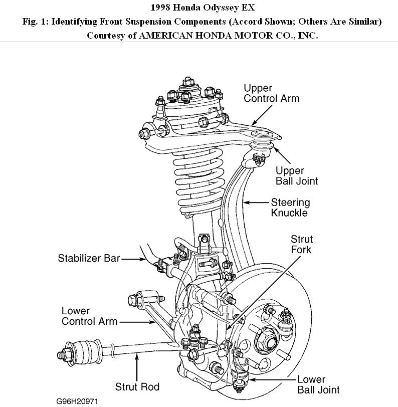2000 Honda Accord Front Suspension Diagram