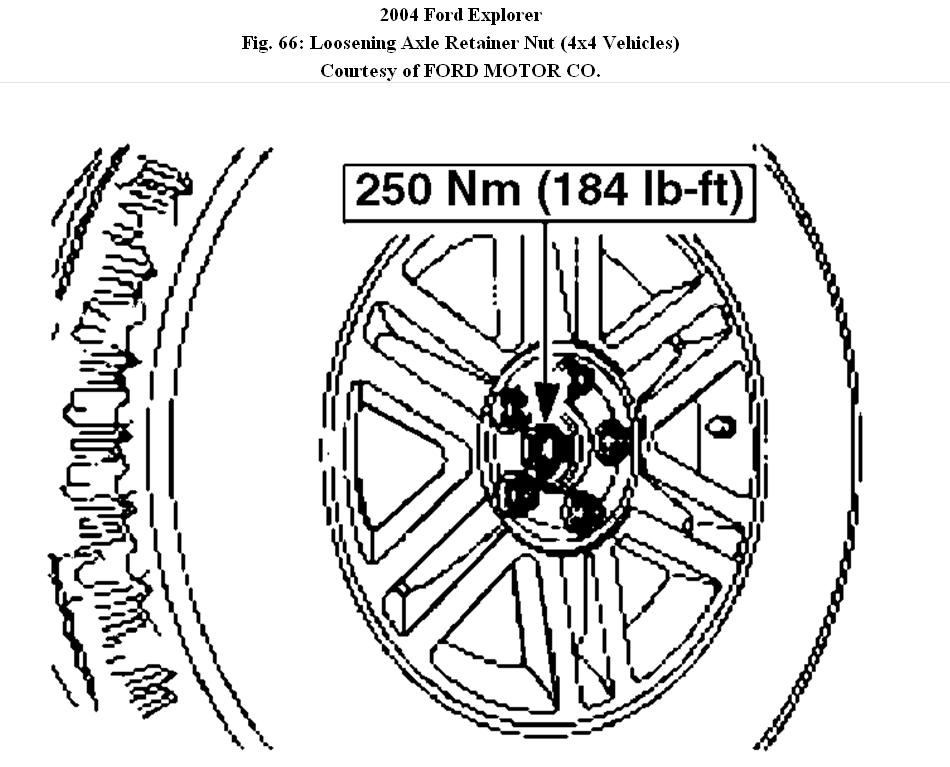 Changing Wheel Bearings Is It Difficult To Change The Front Wheel