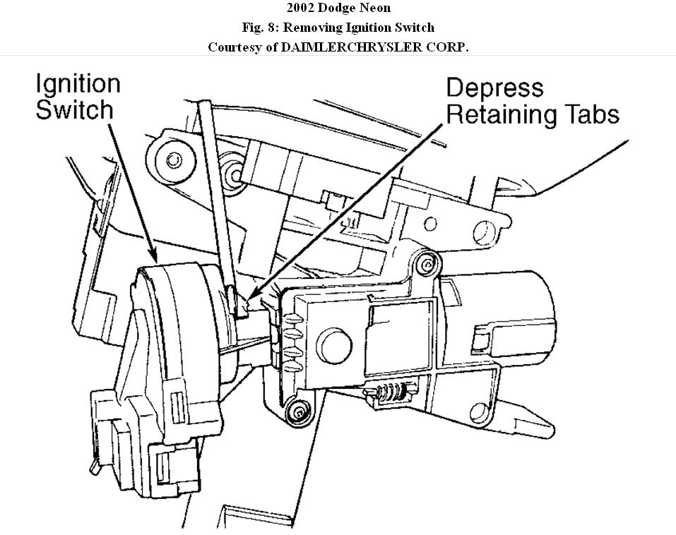 service manual  how to fix 1998 plymouth neon inhibitor
