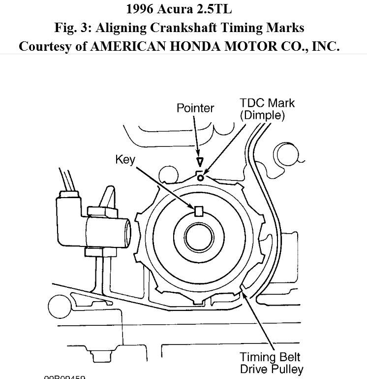96 Acura 2 5 Engine Diagram on acura rsx radio wiring diagram
