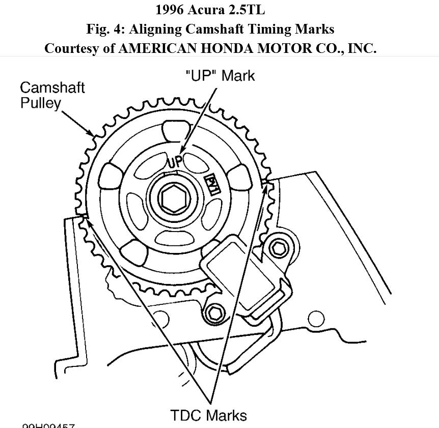 96 Acura Tl Engine Diagram