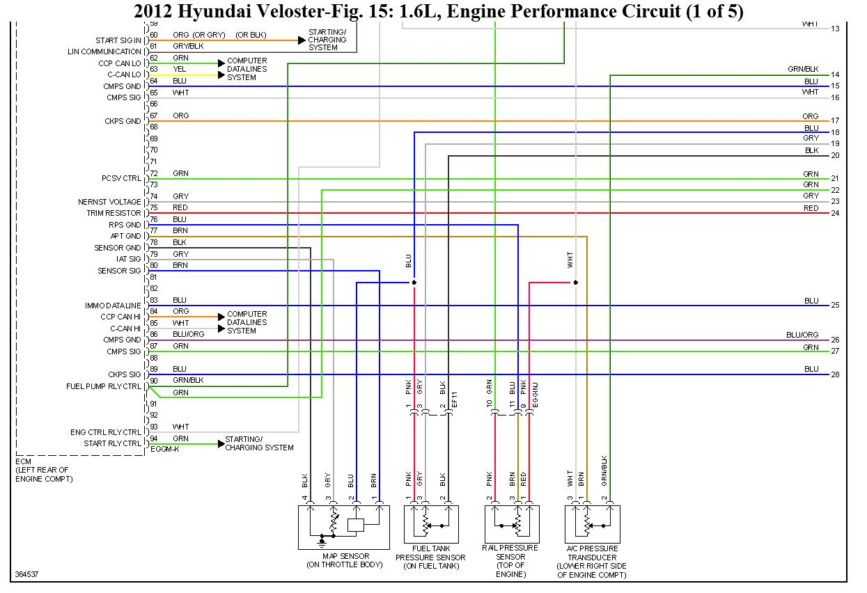 Veloster Fuse Diagram