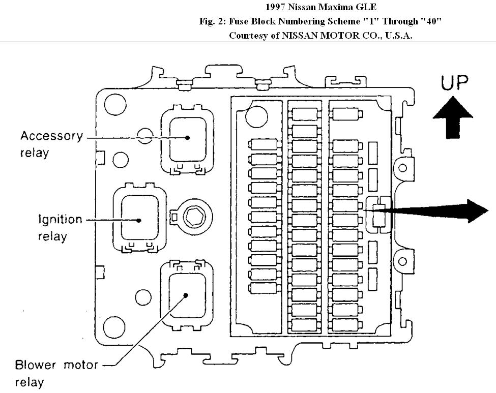 Fuse and Relay Locations: What Are the Three Relays for Under My ... | 1998 Nissan Maxima Fuse Diagram |  | 2CarPros
