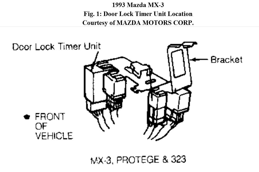 Marvellous Wiring Schematic Mazda Door Lock Ideas Best   178.128.108.15