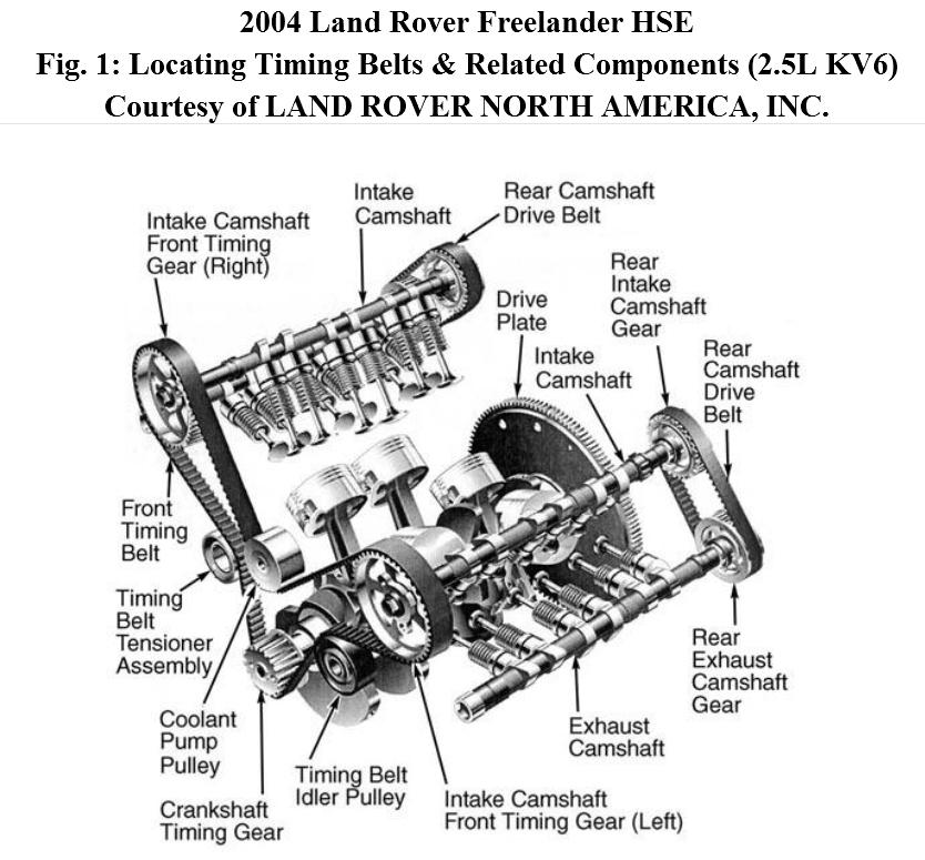 land rover freelander 2002 engine diagram