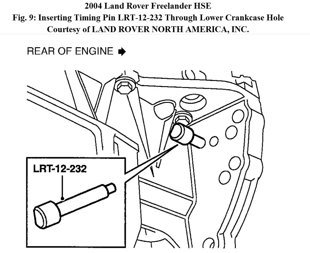 2004 land rover freelander engine diagram