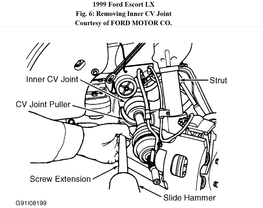 Remove The Passenger Side Axle Half Shaft Cv Joint Diagram Thumb