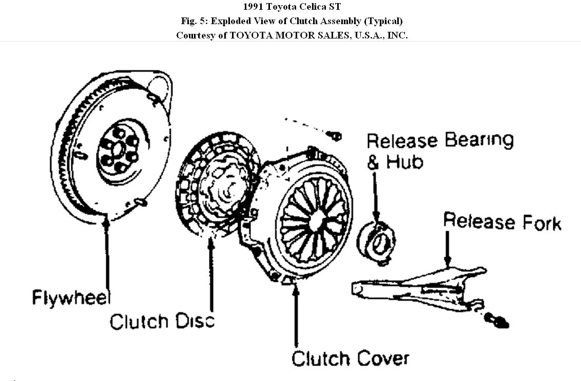 Clutch Replacement How To Replace A On 1991 Toyota. Toyota. Toyota Transmission Clutch Diagram At Scoala.co