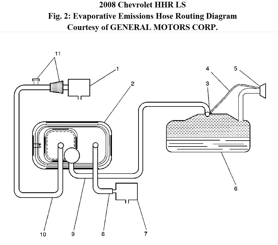 engine vacuum diagram is neede 2008 chevy hhr ss 2 0l turbo i thumb
