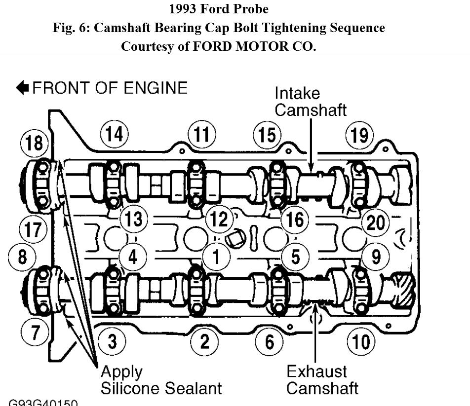 What Is The Head Lay Out And Fireing Order On 1993 Ford