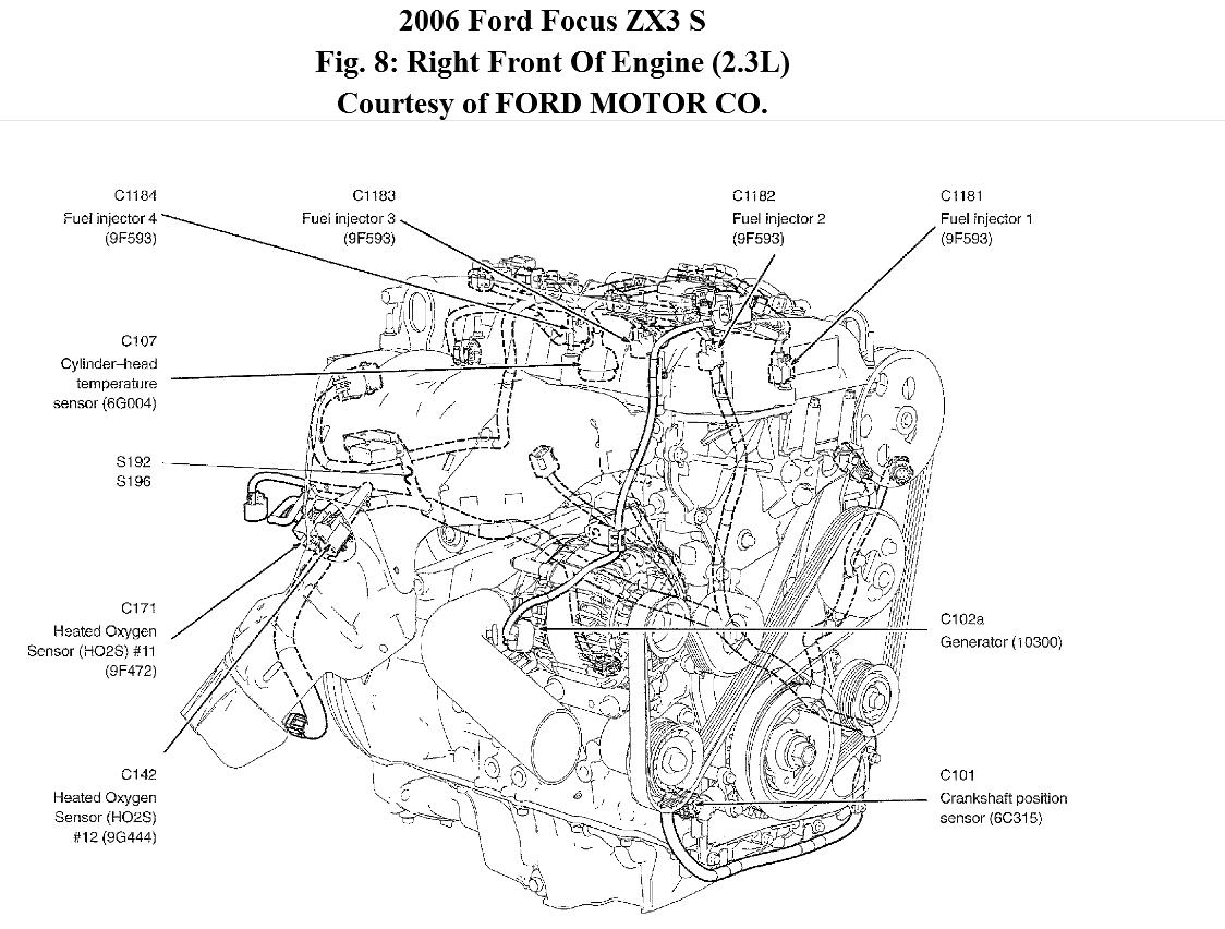 ford alternator location