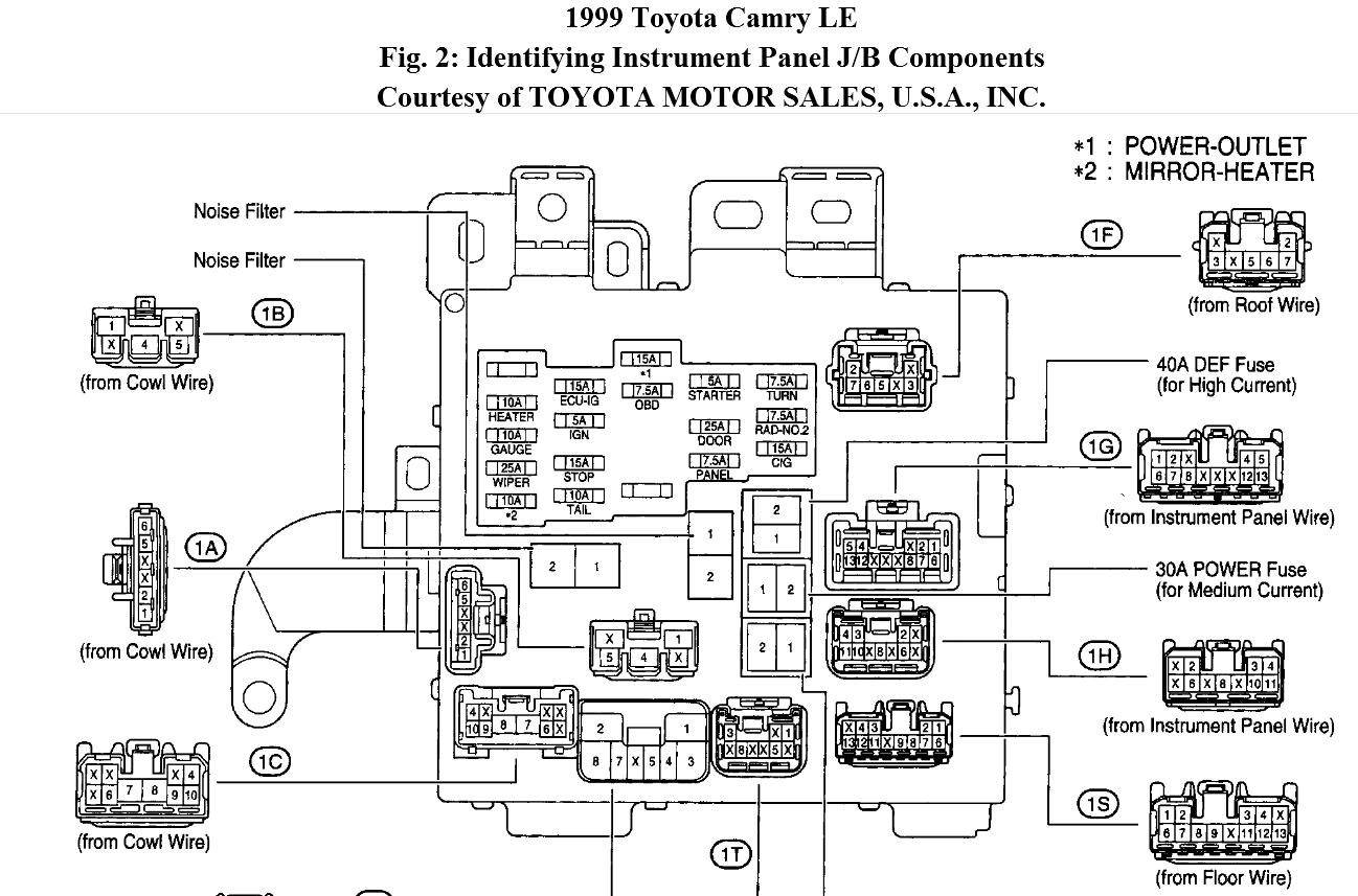 99 Toyota Camry Fuse Panel Diagram Schematics Wiring Diagrams Estima Box 25 Images 2002 1999