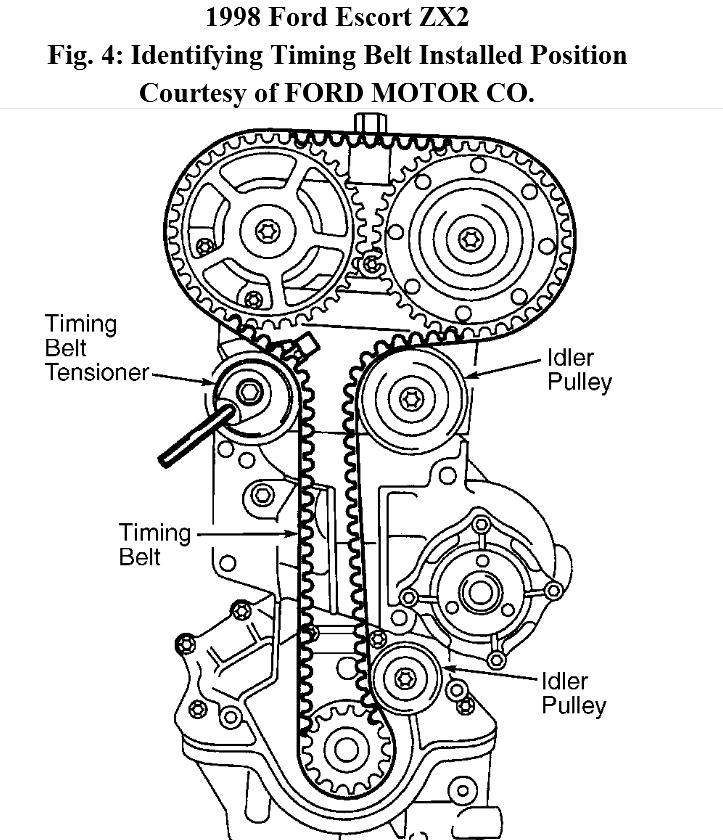 ford zx2 timing belt diagram