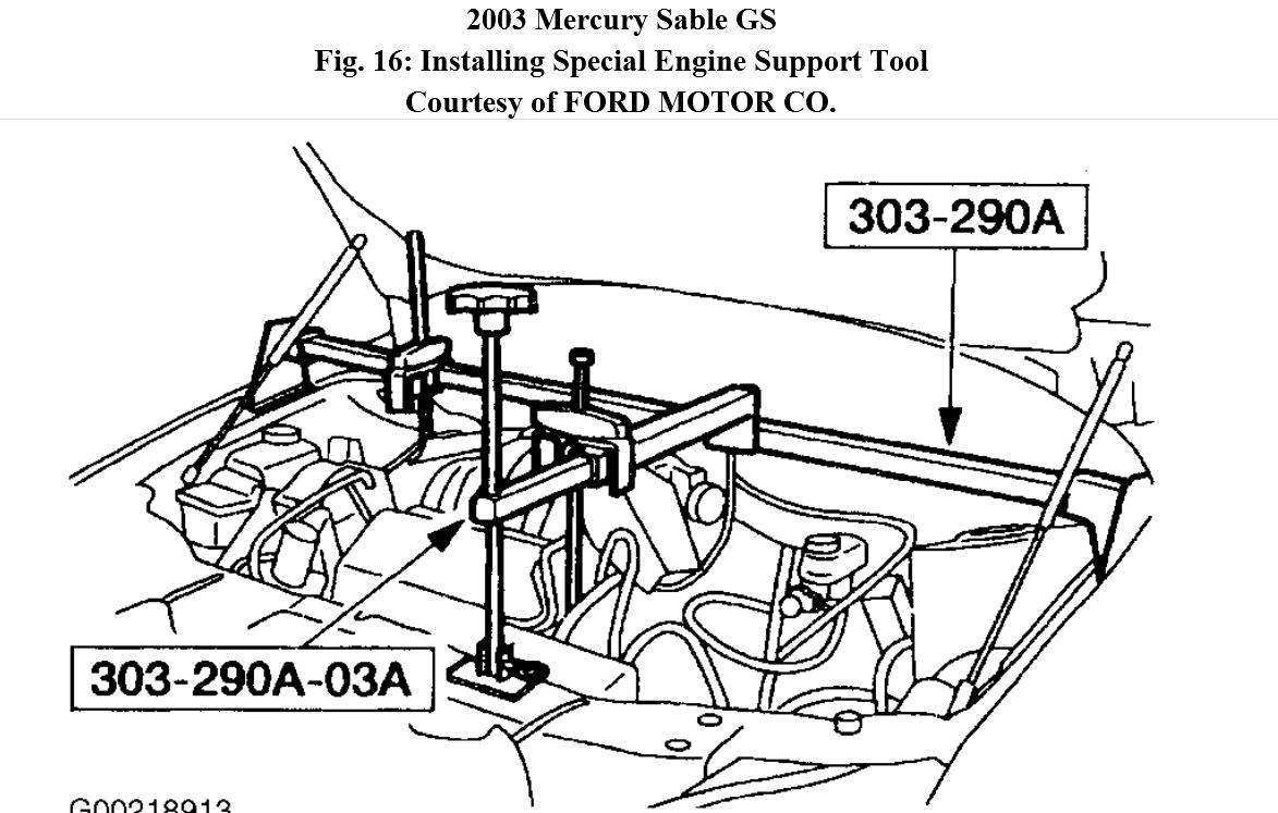 Where Do You Connect Engine Lifting Bar On A Duratec 3 0l