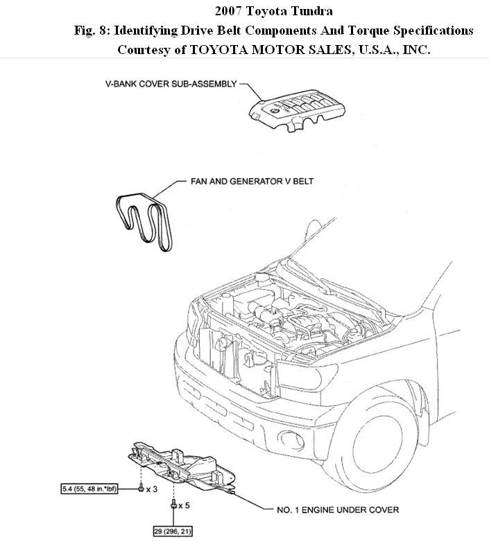 Serpintine Belt How To Change On Tundra 2007 57. Toyota. 2007 Toyota Tundra Belt Schematics At Scoala.co