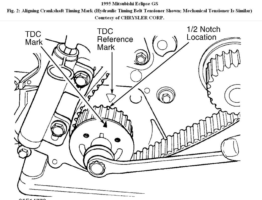 mitsubishi eclipse rs 2000 engine diagram