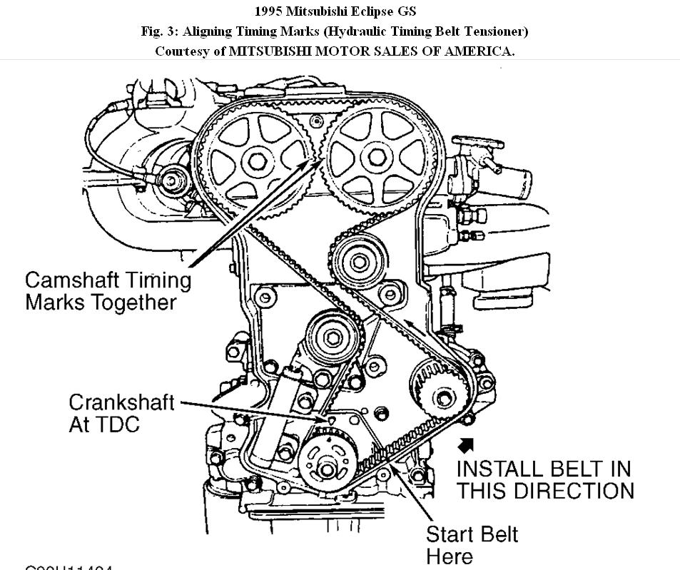 Thumb: Mitsubishi 420a Engine Diagram At Submiturlfor.com