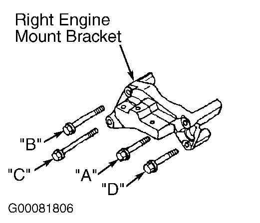 Does Anyone Out There Have A Diagram For The Front Engine