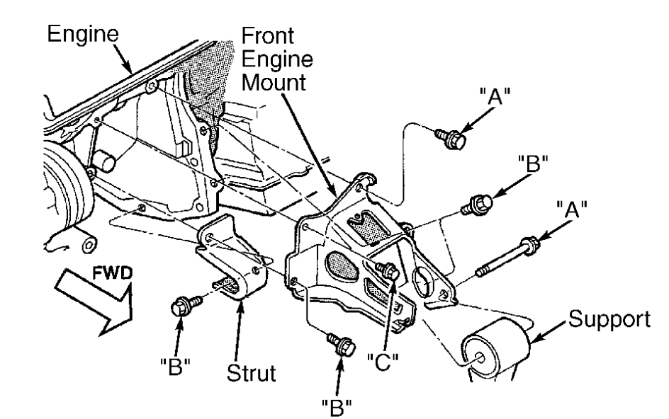 Does Anyone Out There Have A Diagram For The Front Engine Supports