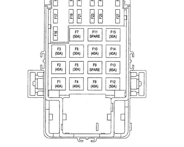 1992 jeep cherokee laredo fuse box wiring diagrams