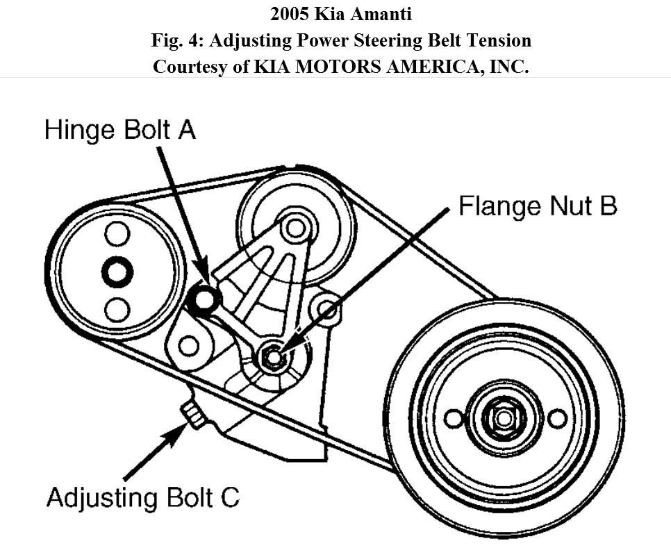 11 BASICS Drive Belt Replacement moreover 2005 Kia Amanti Replace Power Steering Belt together with 1991 together with 2004 furthermore 2004. on diagram of a serpentine belt