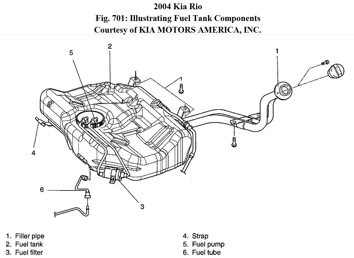[QNCB_7524]  Kia Rio Fuel Filter Replacement - Data wiring diagram | 2004 Kia Rio Fuel Filter |  | atinox-soudure.fr