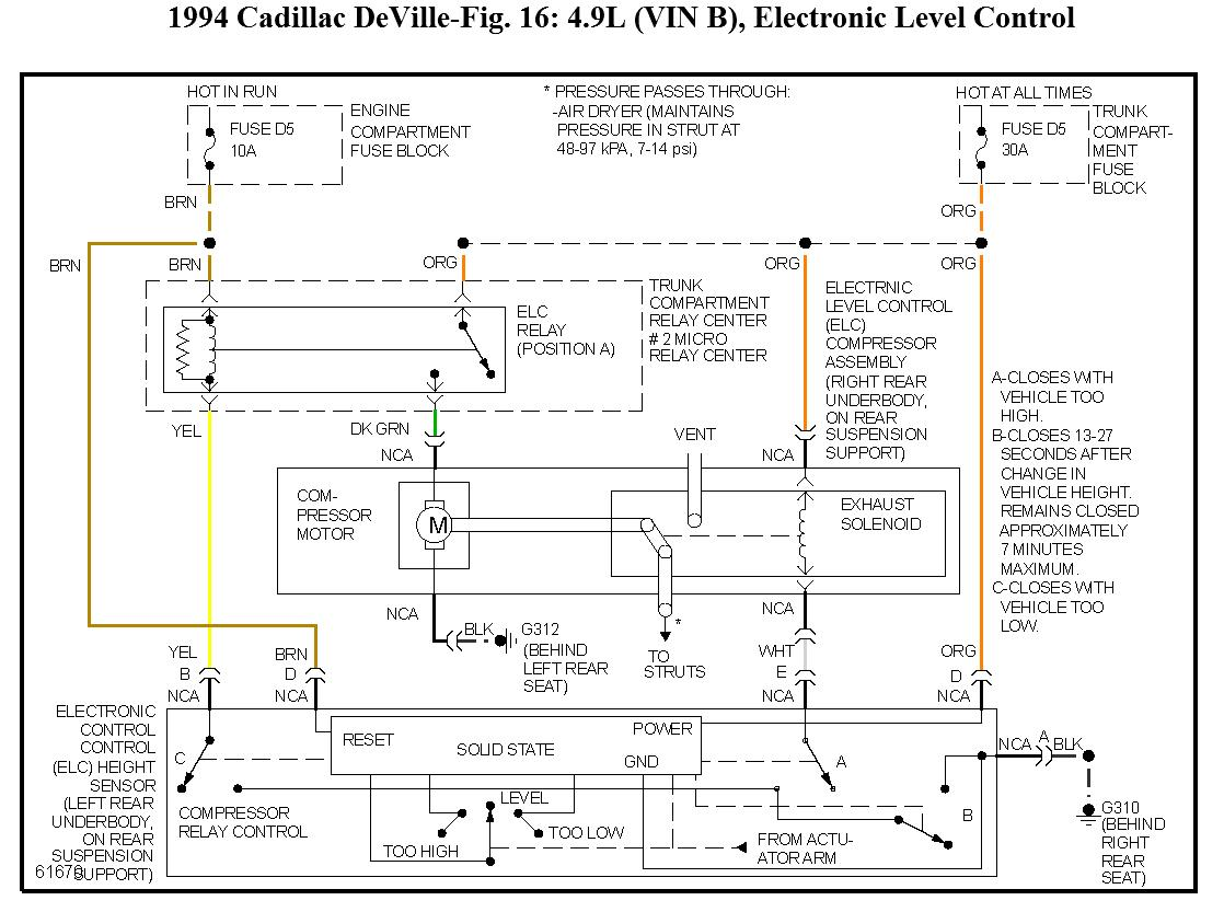 98 Cadillac Deville Wiring Diagram Diagrams 99 Fuel Pump 1994 Fuse Box 38 01 Wire Ground Sensors 1999