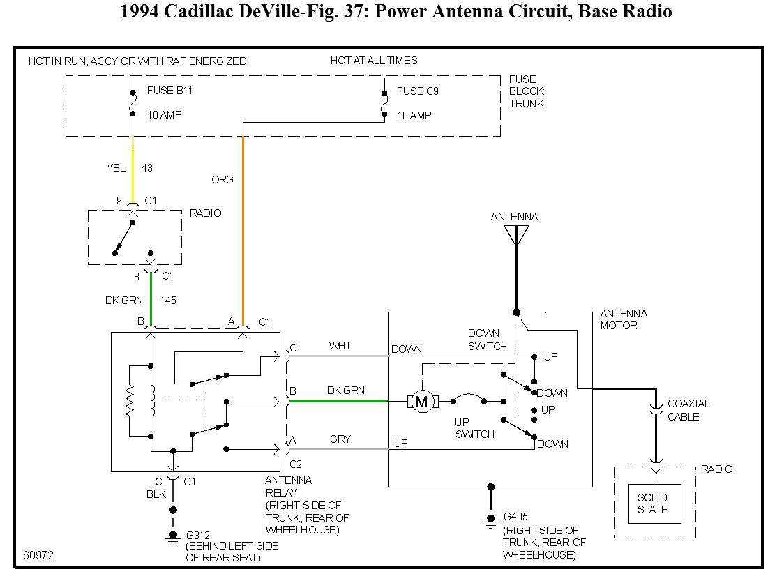 Cadillac Power Antenna Wiring All Kind Of Diagrams 1994 Eldorado Fuse Box 1999 Diagram Auto 1976 Repair