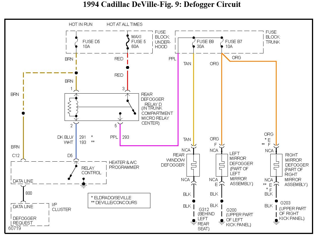 95 El Dorado Wiring Diagram Free For You Cadillac Deville Concours And Electrical System Radio Harness Car Fish